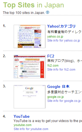 Alexa Japan: Top Sites in Japan (Feb. 2009)