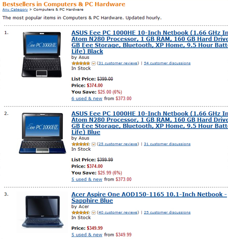 Amazon Bestsellers: Computers & PC Hardware
